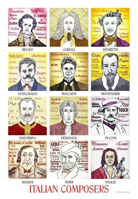 Art: 12 Italian Composers by Artist Paul Helm
